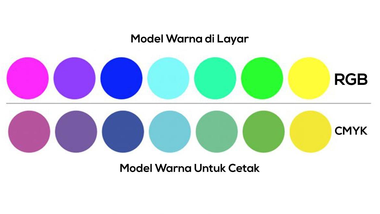 Perbedaan dan Persamaan CMYK dan RGB Diagram Tabel Warna