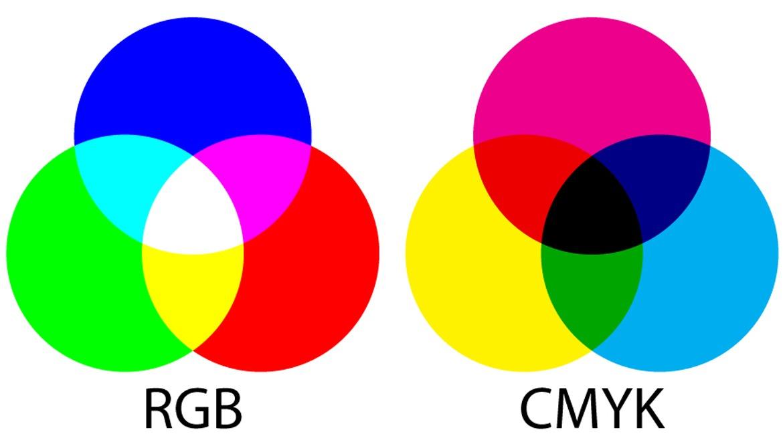 Perbedaan dan Persamaan CMYK dan RGB Diagram
