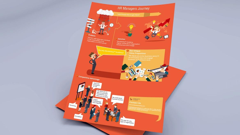 Contoh Pengertian dan Manfaat Infografis