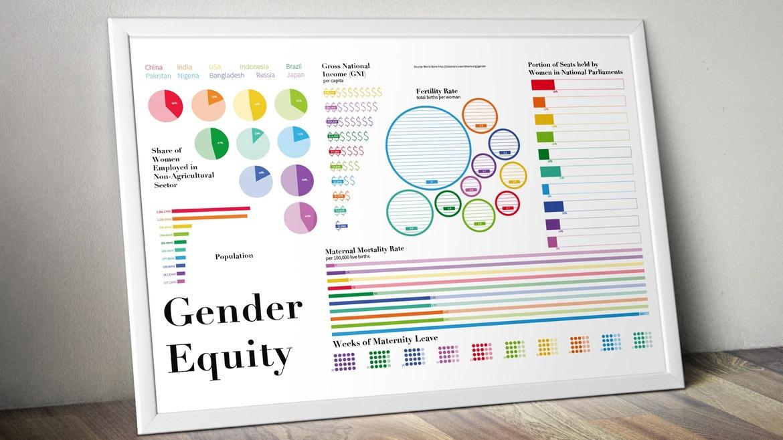 Pengertian dan Manfaat Infografis